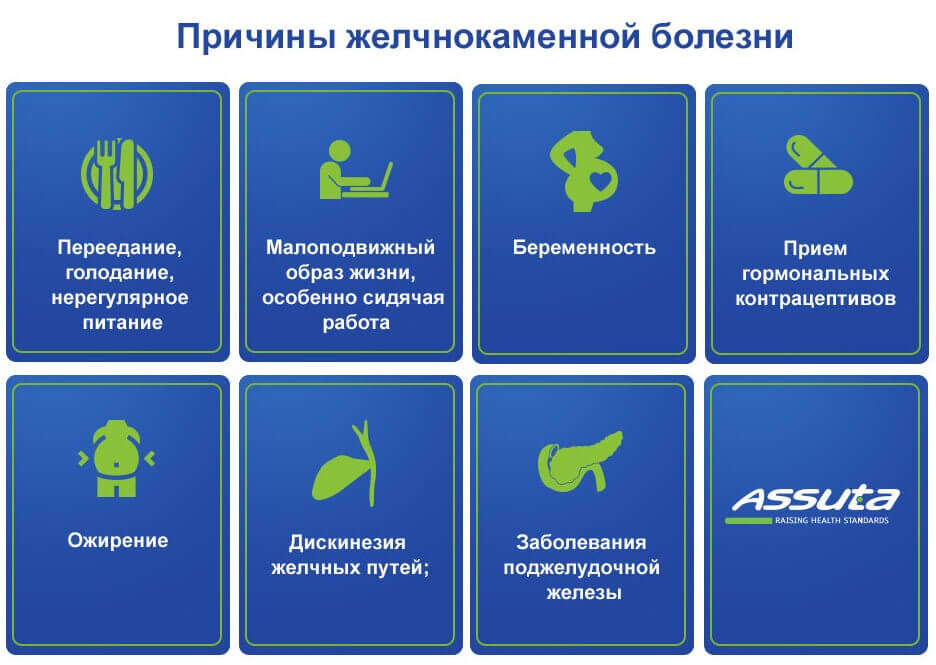 инфографика - причины желчнокаменной болезни